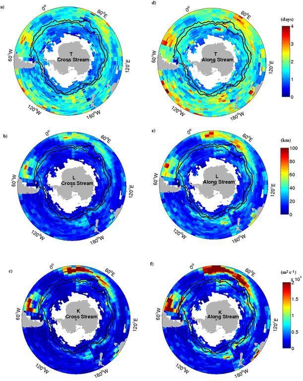 S Ocean eddy diffusion