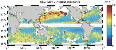 Mean Inertial Currents Amplitude