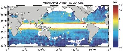 Mean Inertial Currents Radius
