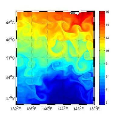 SST advected field